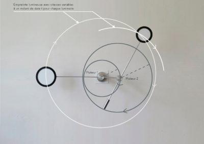 ©Laurent-Bolognini-et-Hervé-Audibert-mobil-146-a-Courtesy-Galerie-Goutal